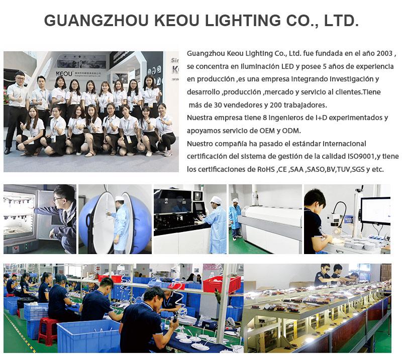 panel led integrado 18w